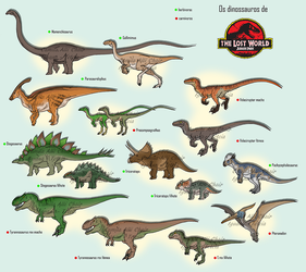 The Lost World Dinosaurs by FreakyRaptor