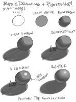 Basics To Drawing In Photoshop by THEJETTYJETSHOW