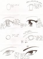 How To Draw Manga: Eyes by KaiyaOtaku1