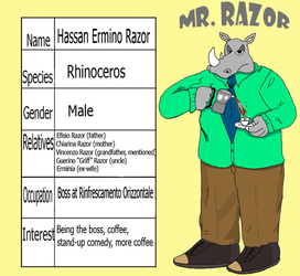 Razor's Profile by dwaters220