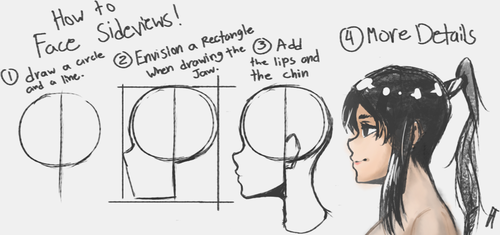 How to draw a face in profile (sideview) by FranceAnton