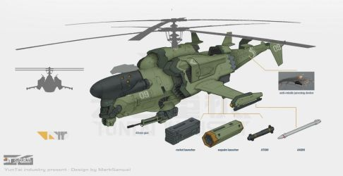 unmanned helicopter by marksanwel