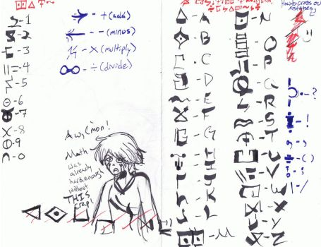 Alien Language and Numbers by RandomMasterTor