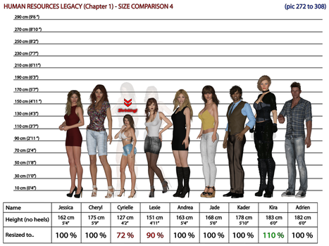 Human Resources Legacy Ch.1 - Size Comparison 4 by Jyminish