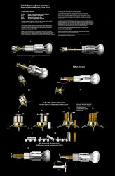 Callisto Resource Mining Mission Cycle Chart by William-Black