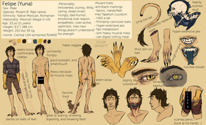 Felipe- 2017 reference sheet (censored/uncensored) by Goji-Catquoll