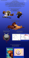 Point Commission 2015 Prices- closed by Sarn-Elyren