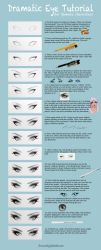 Female Eyes Tutorial by GabrielleBrickey