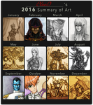 Summary of art by BlooD 2016 by Guard-of-Minasteris
