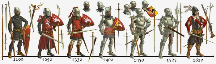 Armour evolution by LeValeur