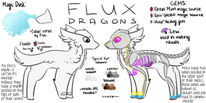 Flux Dragons   Species Ref and Info by coldioc