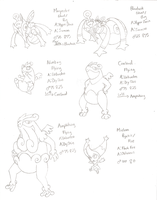 Fakemon 14 by Ivyon