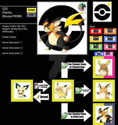 026 Raichu (Faux Reg. Form) by BLADEDGE