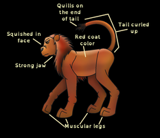 Manticore Anatomy by horse14t