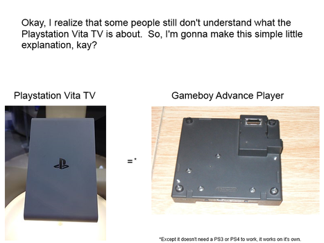 An explantation on how the PSVITA TV works by builderkid107