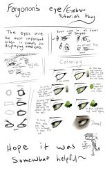 Fargo's Eye Tutorial by Fargonon