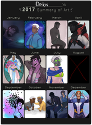 2017 Summary of Art - Dinlos by Dinloss