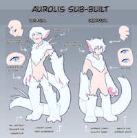 Aurolis Sub-built Comparison by Oujikyuu
