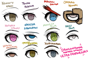 DRAE Eyes by QUIXILVRR
