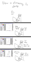 How Drawing Is Done by NightoMist
