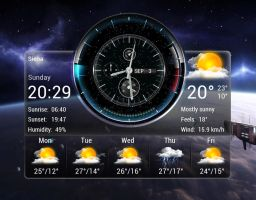 Stargate Weather Analog Clock HD for xwidget by Jimking