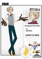 bnha-p | Hachigatsu Scott Yoichi Application by Delayni