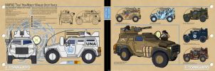 VAMTAC Taiga Armored Car by MrAverage