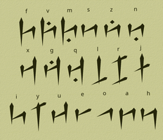 Fei Runes (with romanization) by Drakynfly
