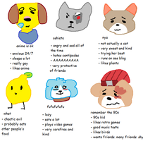 Tag Urself by yaboytetsu