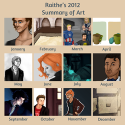 A year in review. by Raithe