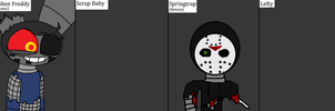 Ced's Pizzeria Simulator Collab Remade by SCP-096-2