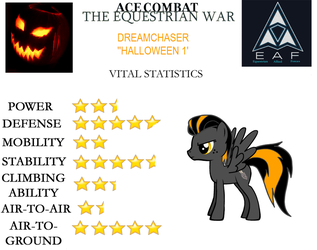 Ace Combat  The Equestrian War   Dreamchaser by Pathfinder118