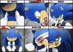 Abuse Meme - Sonic by fire555angel