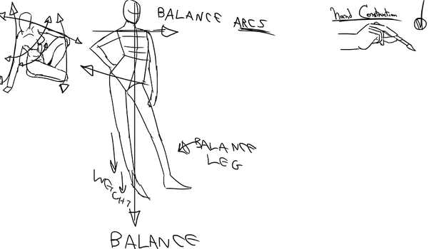 Training 2 (arcs, hands and Reilly's method poses) by PerfectChaoX