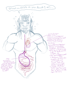 Dumb Monster Anatomy, with Brock the Drunk by undigniFiend