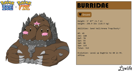 Burridae by LowlifeGallery