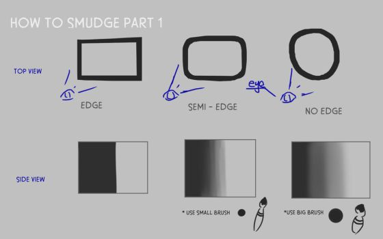 How to Smudge Part 1 by optimismeBoo