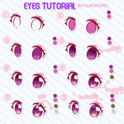 Eyes Tutorial by KuaTakeru