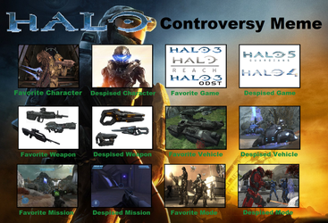 Halo Controversy Meme filled by BeeWinter55