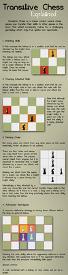 Transitive Chess Explained by bakkeby