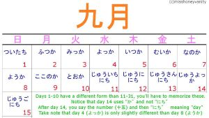Days of the Month in Japanese by misshoneyvanity