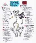 Monster Skeleton Creator by ThaumielNerub
