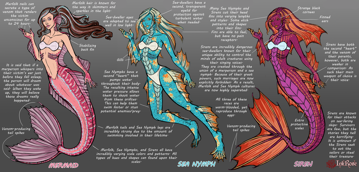 Seafolk of Eveanor Concept Art by InkRose98