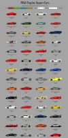 Mid Engine Supercars by ChristianSpreafico