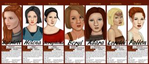 All My Dragon Age Characters by Dragonavicious