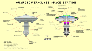 Guardtower-class Starbase by hallgarth