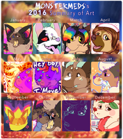 2016 Summary of Art by MonsterMeds