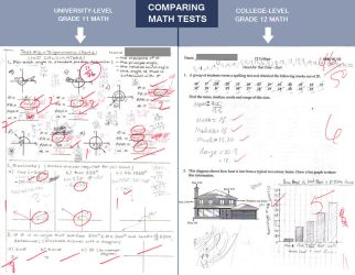Comparing Math Tests by Radioactive-Insanity