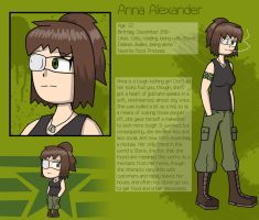 Anna Alexander by fretless94