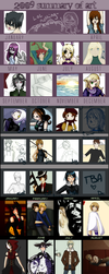 heckin massive improvement meme 2009-2015 by nepetacide